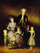 Francisco Jose de Goya The Family of the Duke of Osuna. oil painting picture wholesale